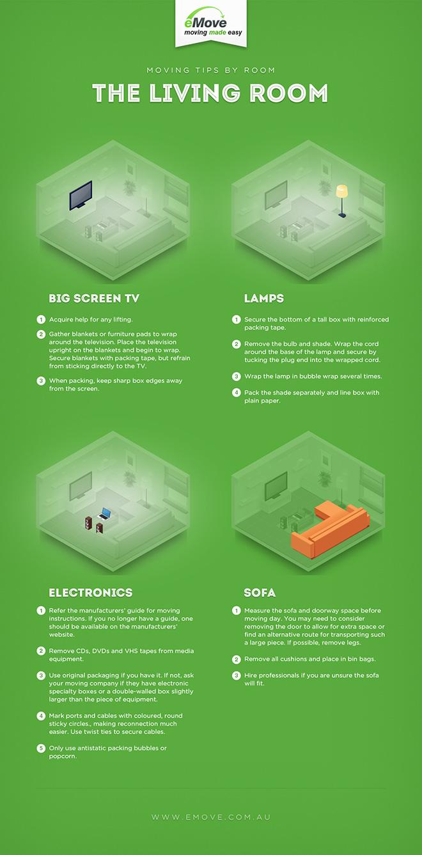 eMove Infographic