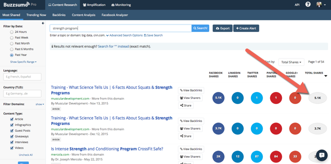 BuzzSumo search for strength program validation for long form content