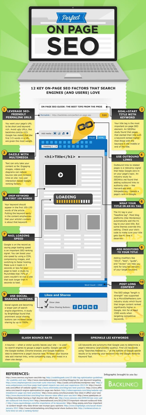 On page SEO infographic - long-form content